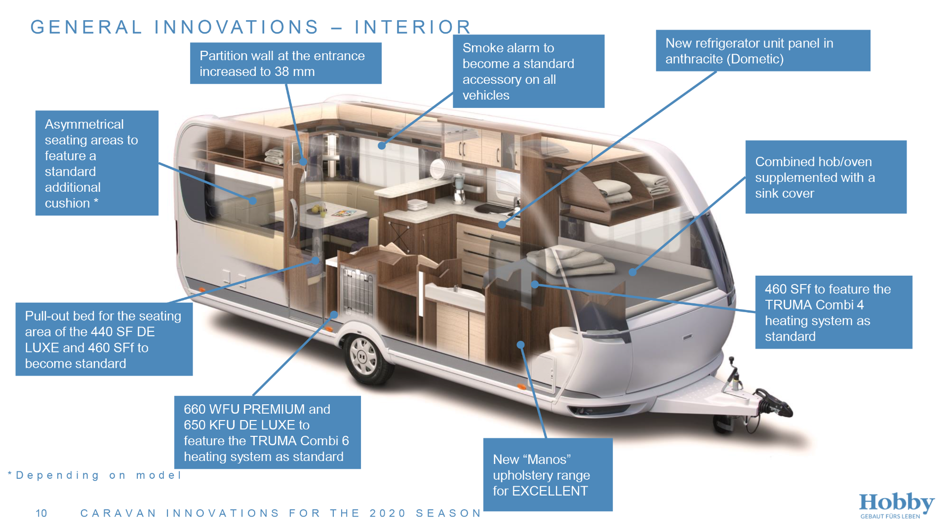 General innovations interior